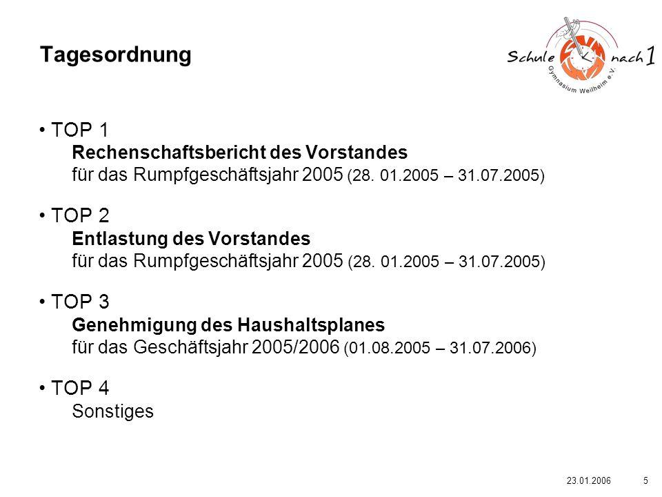 523.01.2006 TOP 1 Rechenschaftsbericht des Vorstandes für das Rumpfgeschäftsjahr 2005 (28. 01.2005 – 31.07.2005) TOP 2 Entlastung des Vorstandes für d
