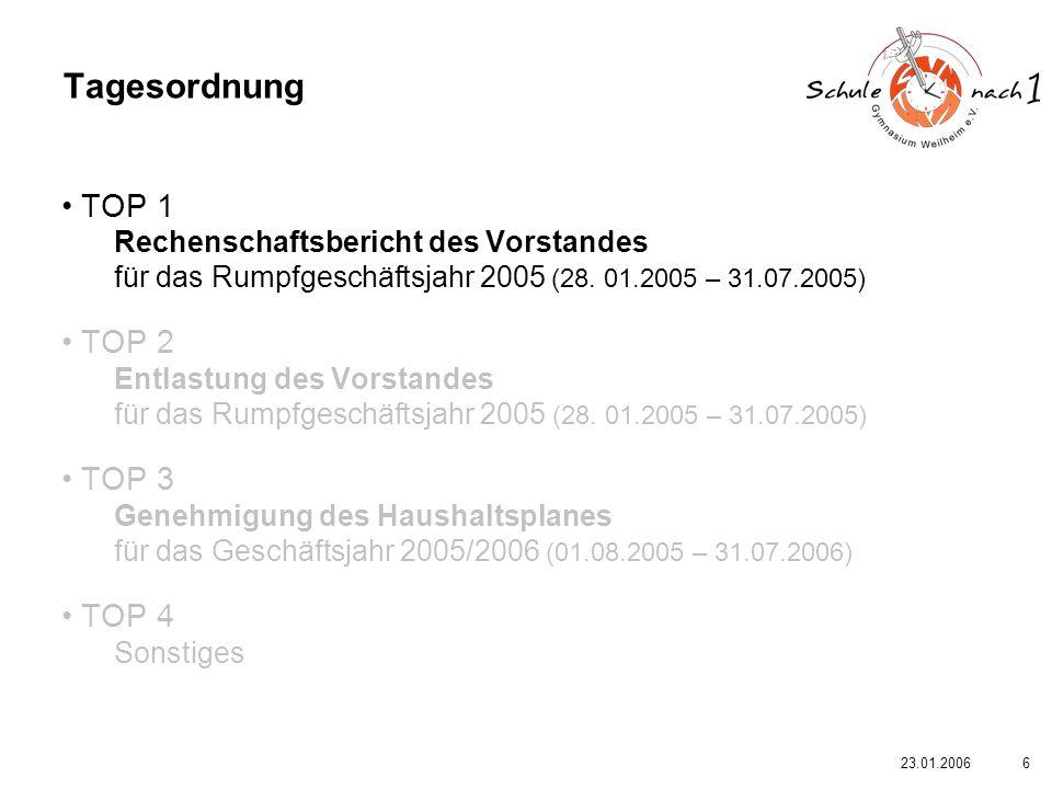 623.01.2006 TOP 1 Rechenschaftsbericht des Vorstandes für das Rumpfgeschäftsjahr 2005 (28. 01.2005 – 31.07.2005) TOP 2 Entlastung des Vorstandes für d