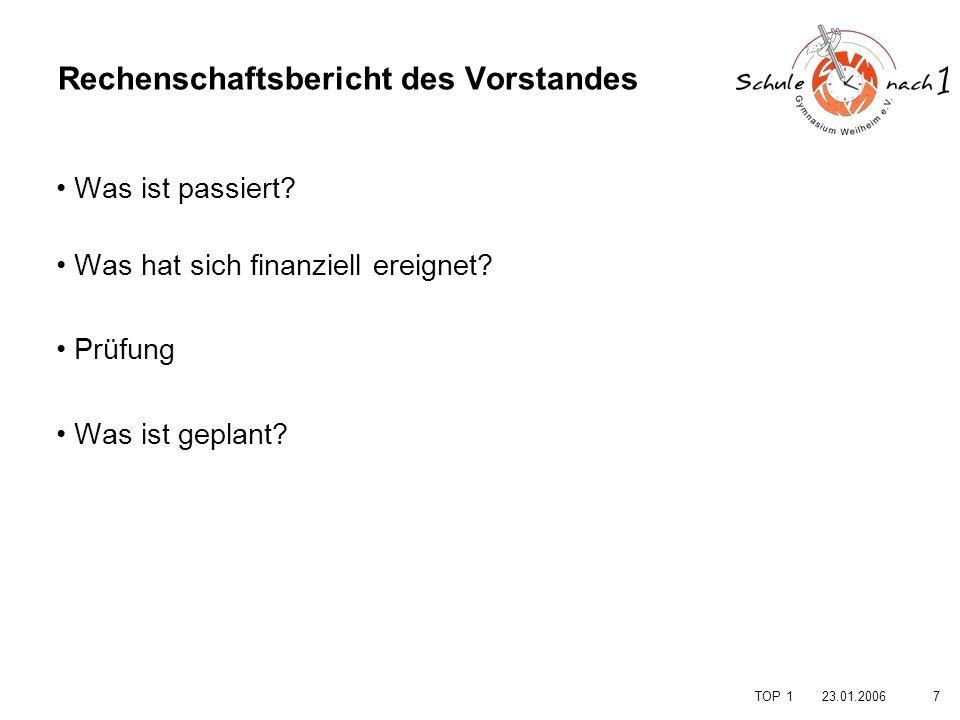 1823.01.2006 TOP 1 Rechenschaftsbericht des Vorstandes für das Rumpfgeschäftsjahr 2005 (28.