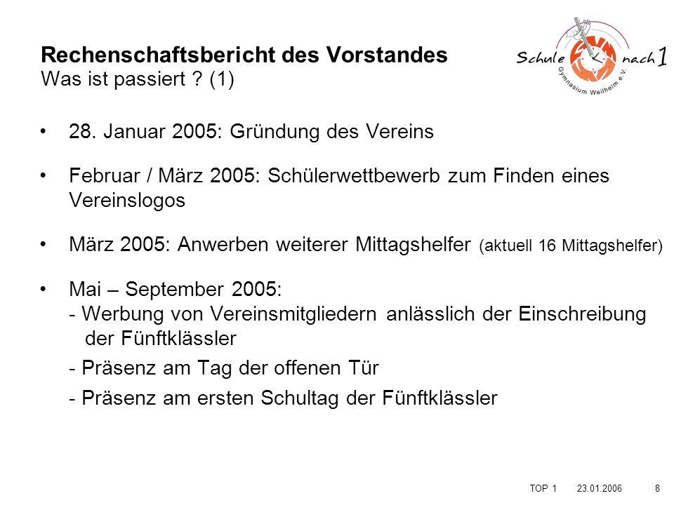 823.01.2006 28. Januar 2005: Gründung des Vereins Februar / März 2005: Schülerwettbewerb zum Finden eines Vereinslogos März 2005: Anwerben weiterer Mi