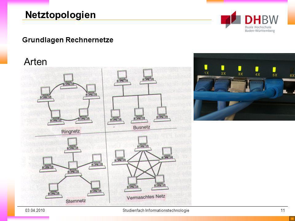 03.04.2010Studienfach Informationstechnologie11 Grundlagen Rechnernetze Netztopologien Arten
