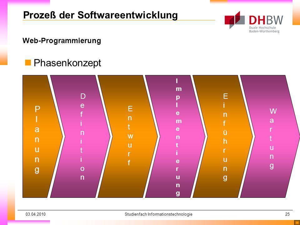 03.04.2010Studienfach Informationstechnologie25 Web-Programmierung Prozeß der Softwareentwicklung nPhasenkonzept PlanungPlanung DefinitionDefinition E