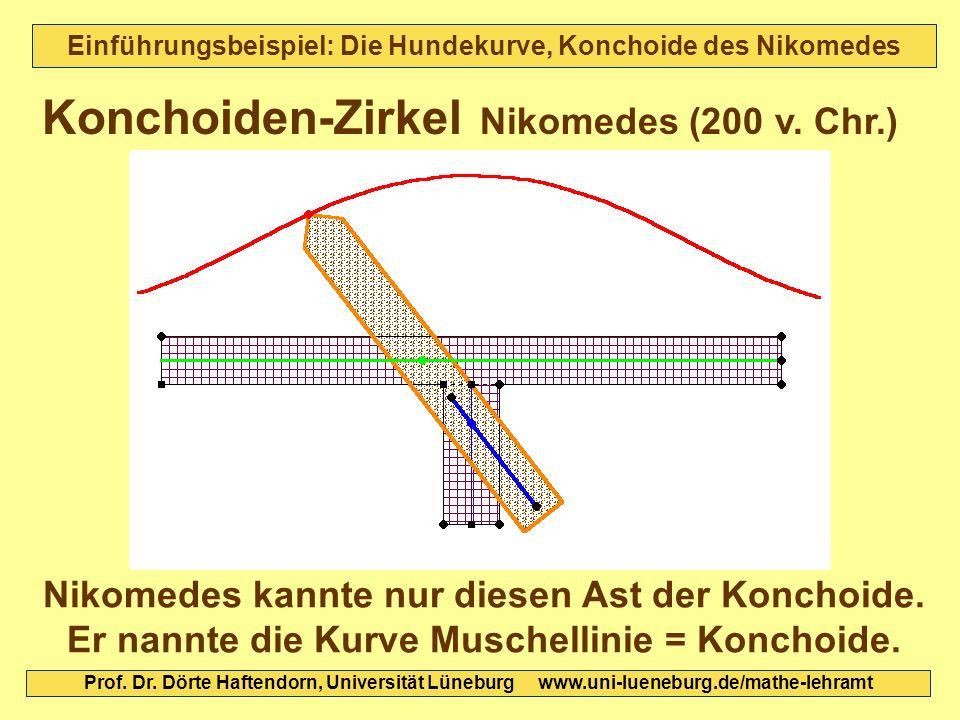 Einführungsbeispiel: Die Hundekurve, Konchoide des Nikomedes Konchoiden-Zirkel Nikomedes (200 v. Chr.) Nikomedes kannte nur diesen Ast der Konchoide.