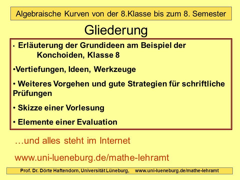 Prof. Dr. Dörte Haftendorn, Universität Lüneburg, www.uni-lueneburg.de/mathe-lehramt Algebraische Kurven von der 8.Klasse bis zum 8. Semester Gliederu