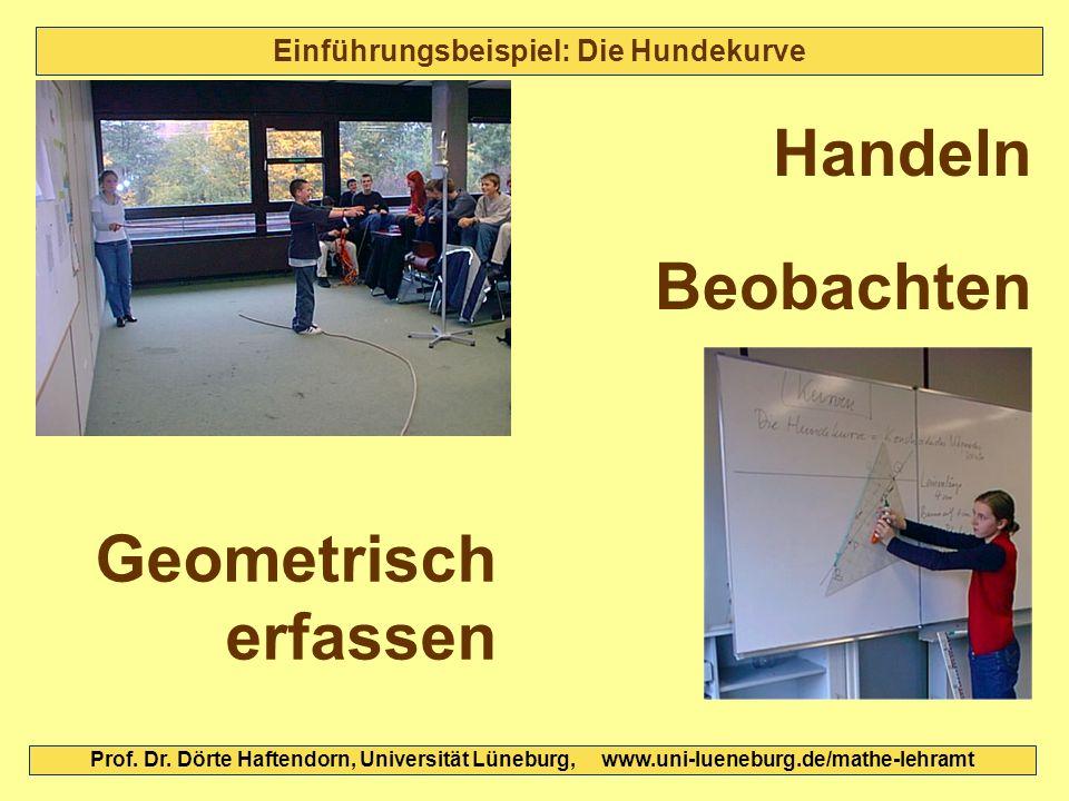 Einführungsbeispiel: Die Hundekurve Handeln Beobachten Geometrisch erfassen Prof. Dr. Dörte Haftendorn, Universität Lüneburg, www.uni-lueneburg.de/mat