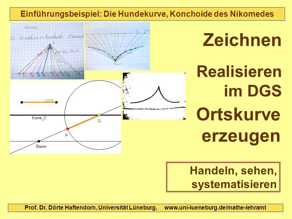 Einführungsbeispiel: Die Hundekurve, Konchoide des Nikomedes Konchoiden-Zirkel Nikomedes (200 v.
