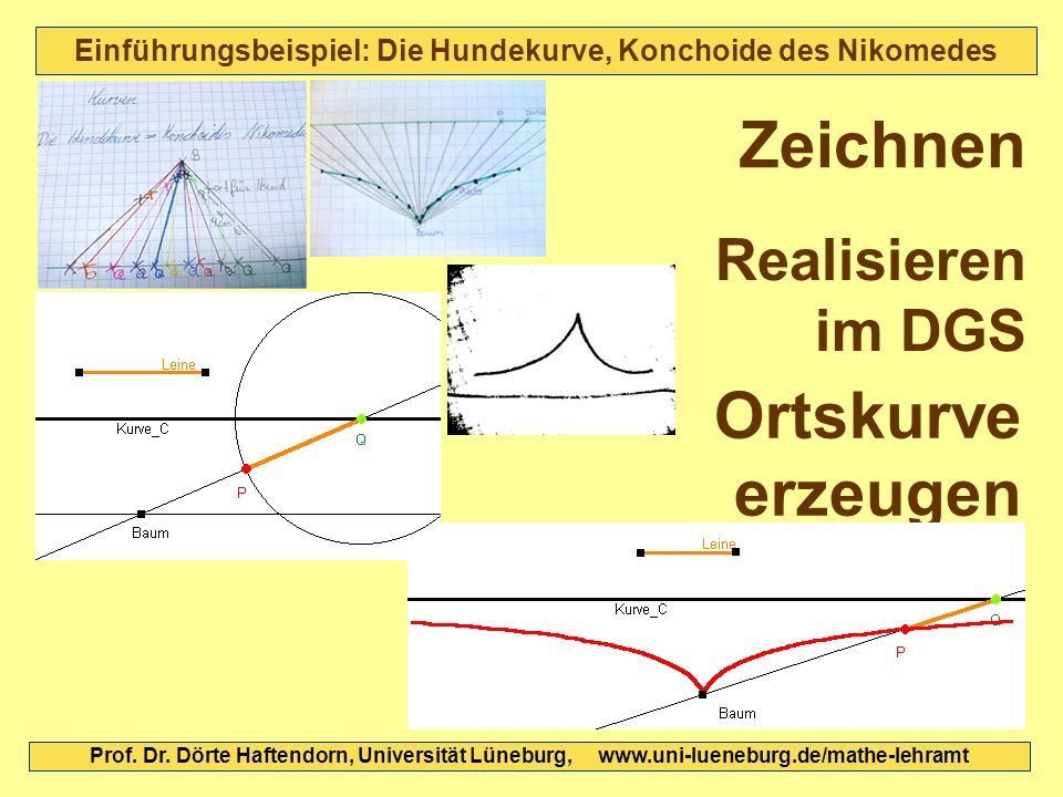 Einführungsbeispiel: Die Hundekurve, Konchoide des Nikomedes Die Hundekurve gibt es in drei Typen.