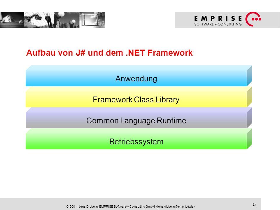 15 © 2001, Jens Dibbern, EMPRISE Software + Consulting GmbH Aufbau von J# und dem.NET Framework Common Language Runtime Betriebssystem Anwendung Frame