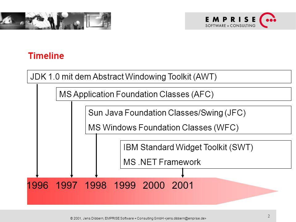 3 © 2001, Jens Dibbern, EMPRISE Software + Consulting GmbH Abstract Windowing Toolkit (AWT) Der Beginn von grafischen Oberflächen in Java kleinster gemeinsamer Nenner der unterstützten Plattformen sehr geringer Umfang (Button, Checkbox, Choice, Label, List, TextArea, TextField)