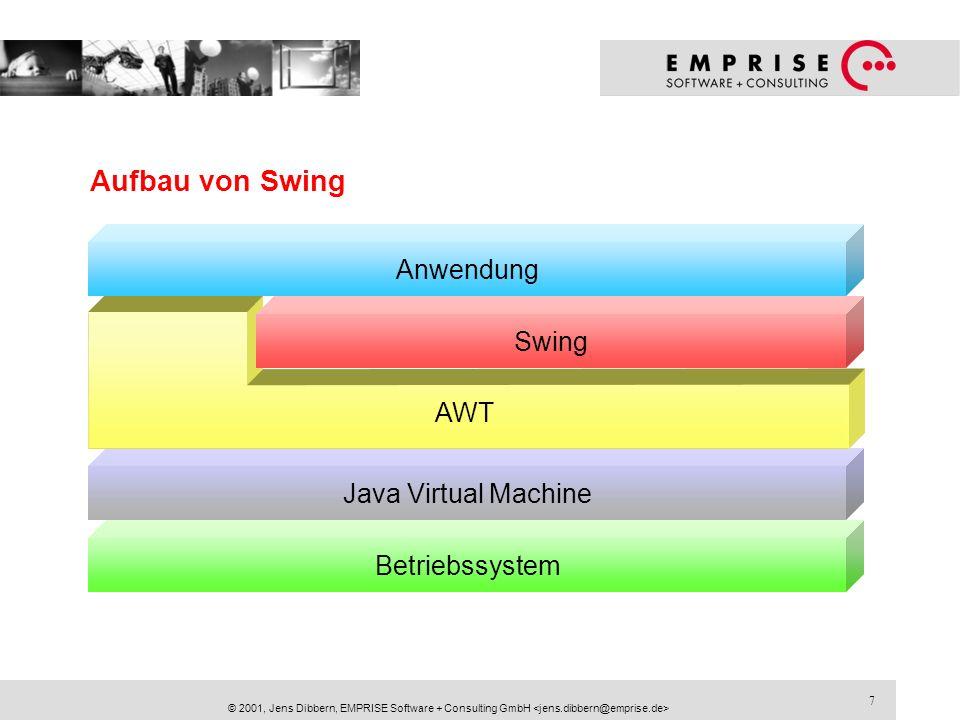 8 © 2001, Jens Dibbern, EMPRISE Software + Consulting GmbH Ablauf beim Erzeugen einer Schaltfläche (Swing) JButtonUI ManagerUI DefaultsDelegate Konstruktor getUI(button) getClassID() returns createUI() setUI(delegate) installUI(button)
