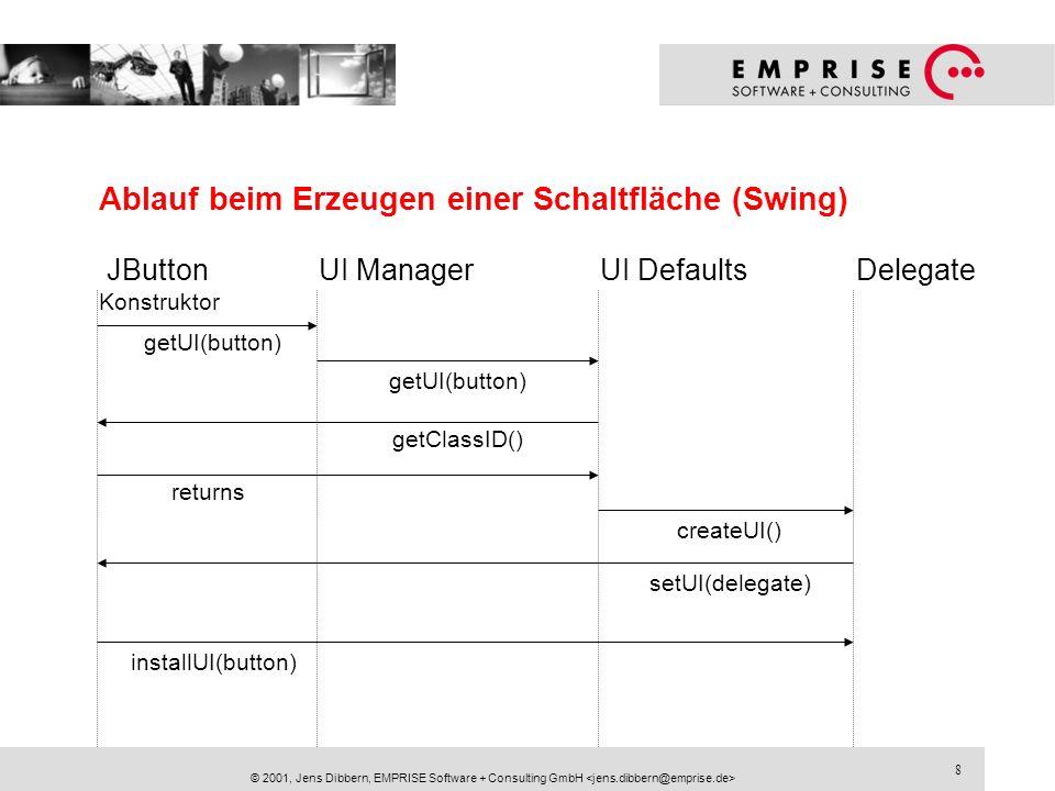 8 © 2001, Jens Dibbern, EMPRISE Software + Consulting GmbH Ablauf beim Erzeugen einer Schaltfläche (Swing) JButtonUI ManagerUI DefaultsDelegate Konstr