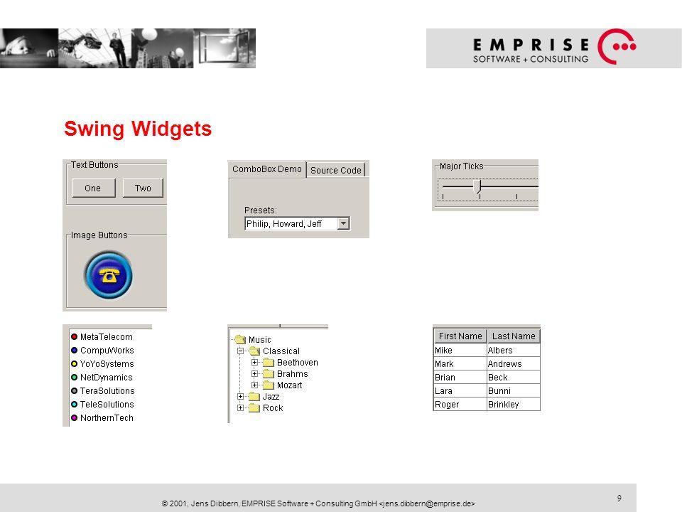 20 © 2001, Jens Dibbern, EMPRISE Software + Consulting GmbH Vor- und Nachteile von Swing +Ausführliche Dokumentation +Breite Unterstützung durch Softwareindustrie +Quellcode verfügbar -aufwendige, teure Architektur -Nachbildung plattformspezifischer Eigenschaften