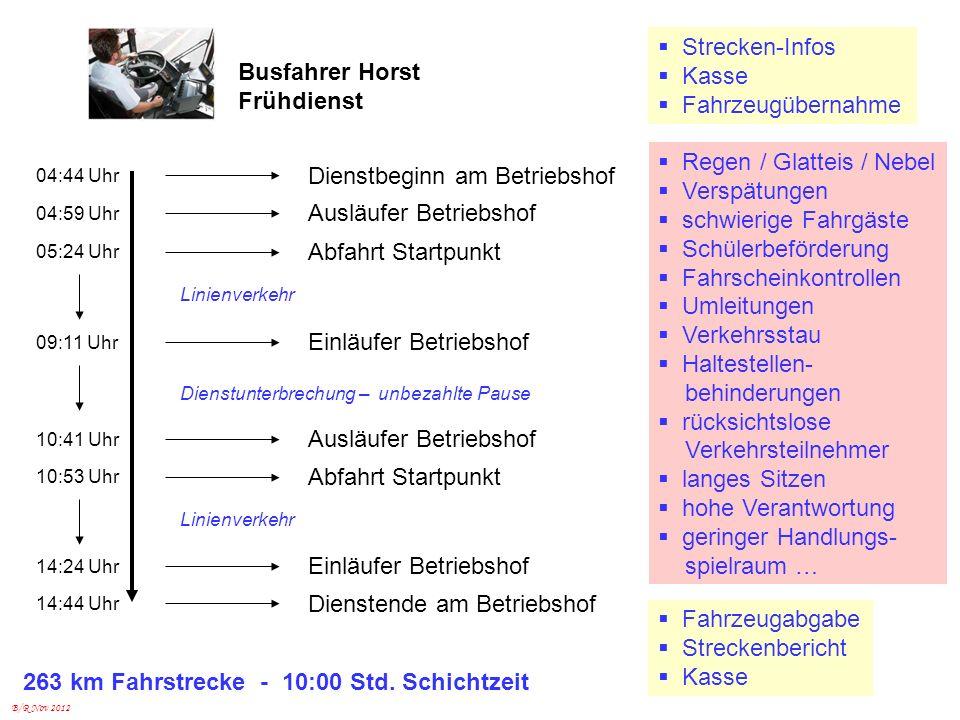 B/R Nov 2012 Busfahrer Horst Frühdienst 263 km Fahrstrecke - 10:00 Std. Schichtzeit Dienstbeginn am Betriebshof 04:44 Uhr Ausläufer Betriebshof 04:59