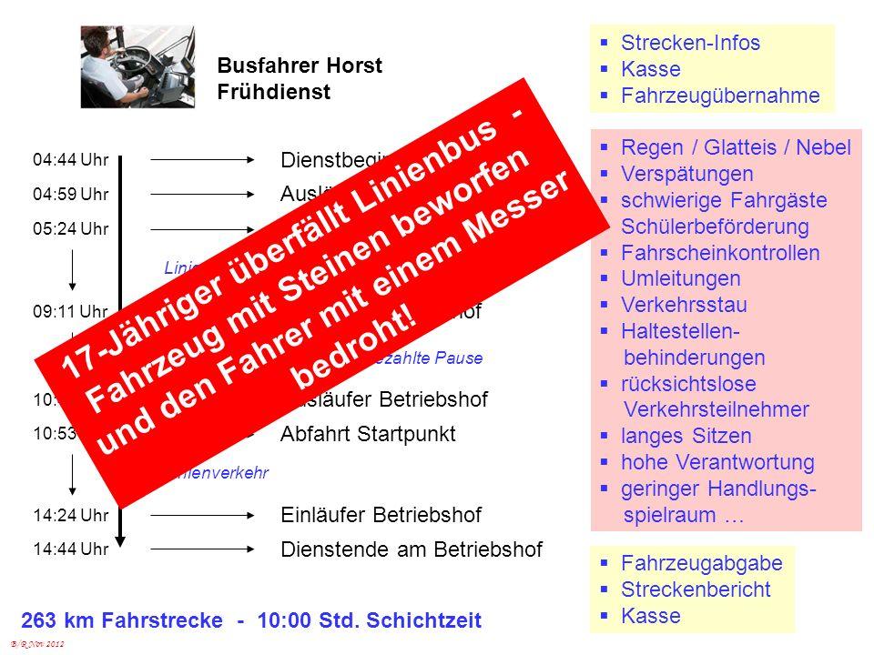 B/R Nov 2012 Dienstbeginn 20:40 Uhr Intensivkrankenpfleger Sven Nachtdienst Dienstende 06:40 Uhr 10:00 Std.