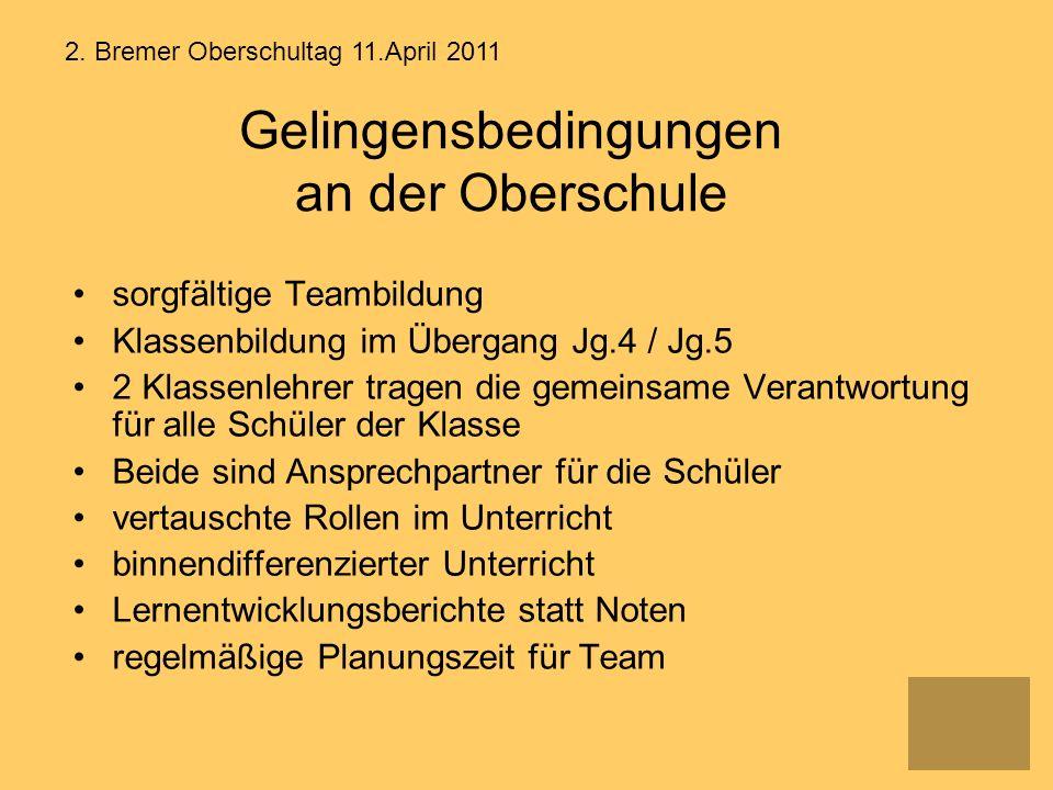 Grundlagen von Unterricht Positives Klassenklima - Klassenrat/ Lions Quest - Rituale - Lernen an anderem Ort / Ausflüge Arbeitstechniken -Selbständiges Arbeiten (Wochenplan / Projektarbeit) -Lernkompetenztraining 2.