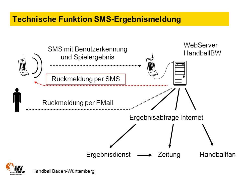 Handball Baden-Württemberg Technische Funktion SMS-Ergebnismeldung ZeitungErgebnisdienstHandballfan Ergebnisabfrage Internet WebServer HandballBW SMS mit Benutzerkennung und Spielergebnis Rückmeldung per EMail Rückmeldung per SMS