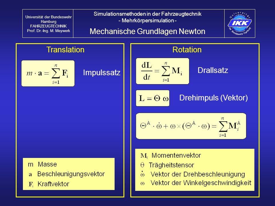 Mechanische Grundlagen Newton Universität der Bundeswehr Hamburg FAHRZEUGTECHNIK Prof. Dr.-Ing. M. Meywerk Simulationsmethoden in der Fahrzeugtechnik