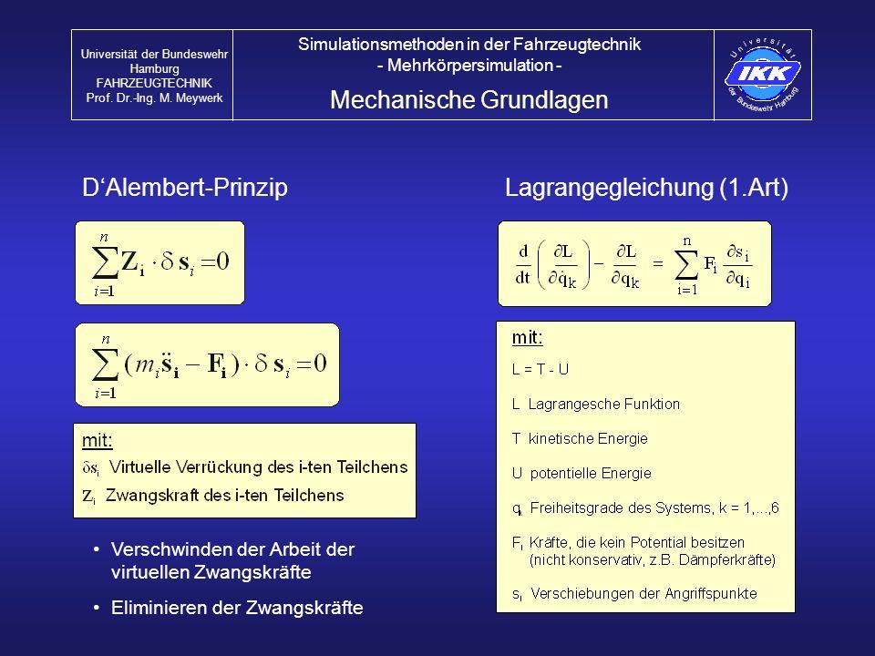 Mechanische Grundlagen Universität der Bundeswehr Hamburg FAHRZEUGTECHNIK Prof. Dr.-Ing. M. Meywerk Simulationsmethoden in der Fahrzeugtechnik - Mehrk