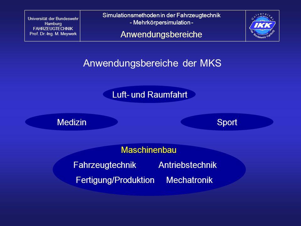 Anwendungsbereiche der MKS MedizinSportLuft- und Raumfahrt Maschinenbau Fertigung/Produktion Fahrzeugtechnik Mechatronik Antriebstechnik Anwendungsber