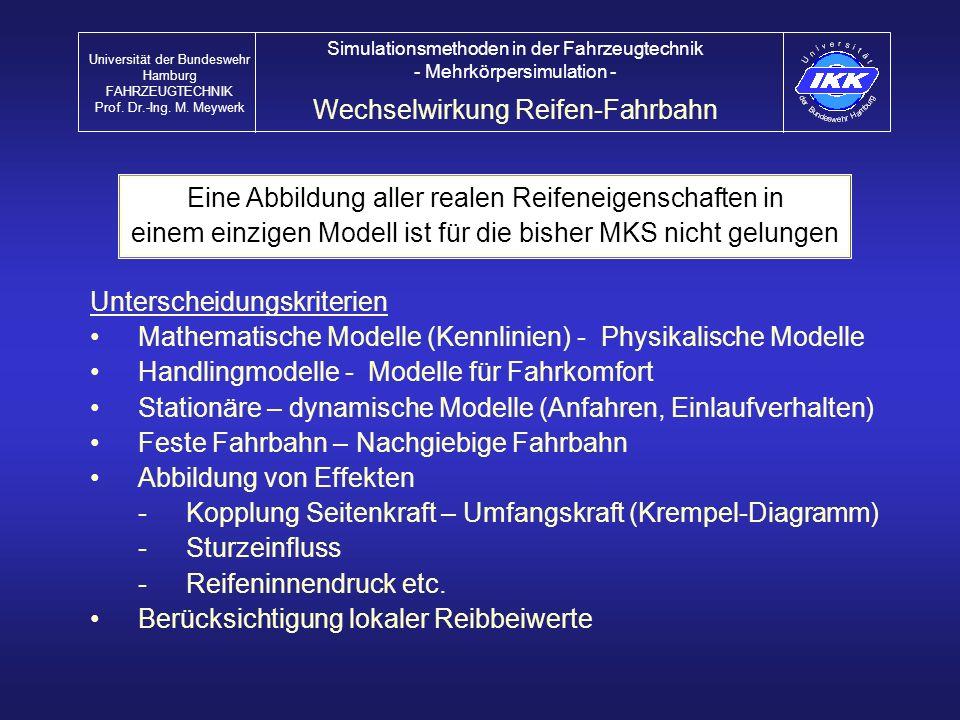 Wechselwirkung Reifen-Fahrbahn Universität der Bundeswehr Hamburg FAHRZEUGTECHNIK Prof. Dr.-Ing. M. Meywerk Simulationsmethoden in der Fahrzeugtechnik