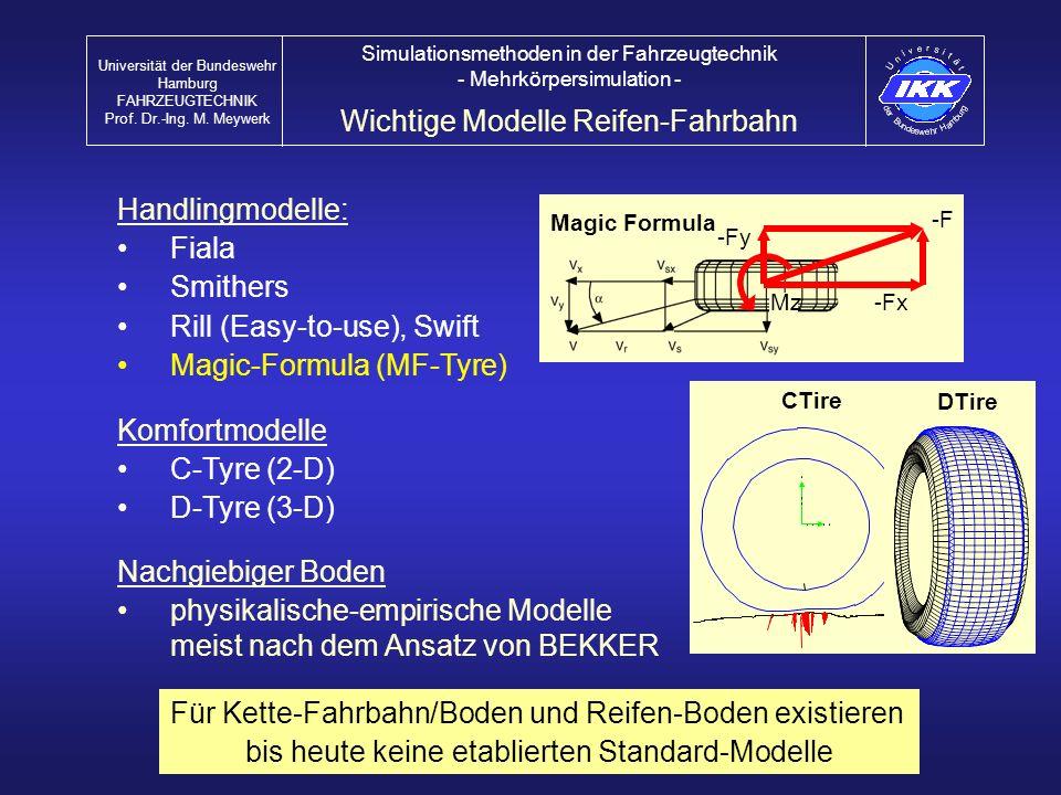 Komfortmodelle C-Tyre (2-D) D-Tyre (3-D) Wichtige Modelle Reifen-Fahrbahn Universität der Bundeswehr Hamburg FAHRZEUGTECHNIK Prof. Dr.-Ing. M. Meywerk
