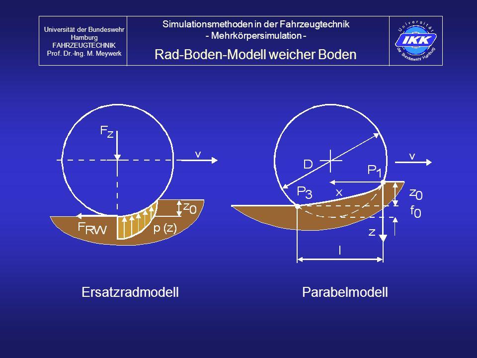 ParabelmodellErsatzradmodell Rad-Boden-Modell weicher Boden Universität der Bundeswehr Hamburg FAHRZEUGTECHNIK Prof. Dr.-Ing. M. Meywerk Simulationsme