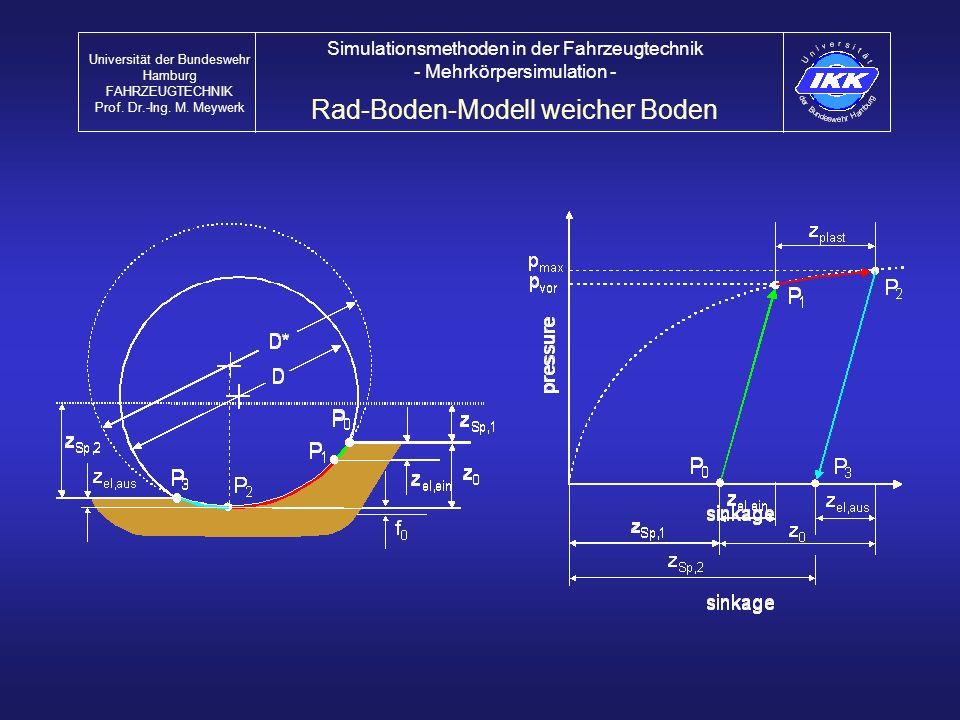 Rad-Boden-Modell weicher Boden Universität der Bundeswehr Hamburg FAHRZEUGTECHNIK Prof. Dr.-Ing. M. Meywerk Simulationsmethoden in der Fahrzeugtechnik