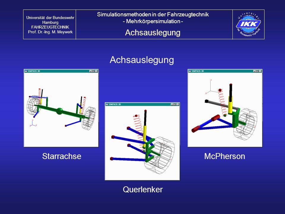 StarrachseMcPhersonQuerlenker Achsauslegung Universität der Bundeswehr Hamburg FAHRZEUGTECHNIK Prof. Dr.-Ing. M. Meywerk Simulationsmethoden in der Fa