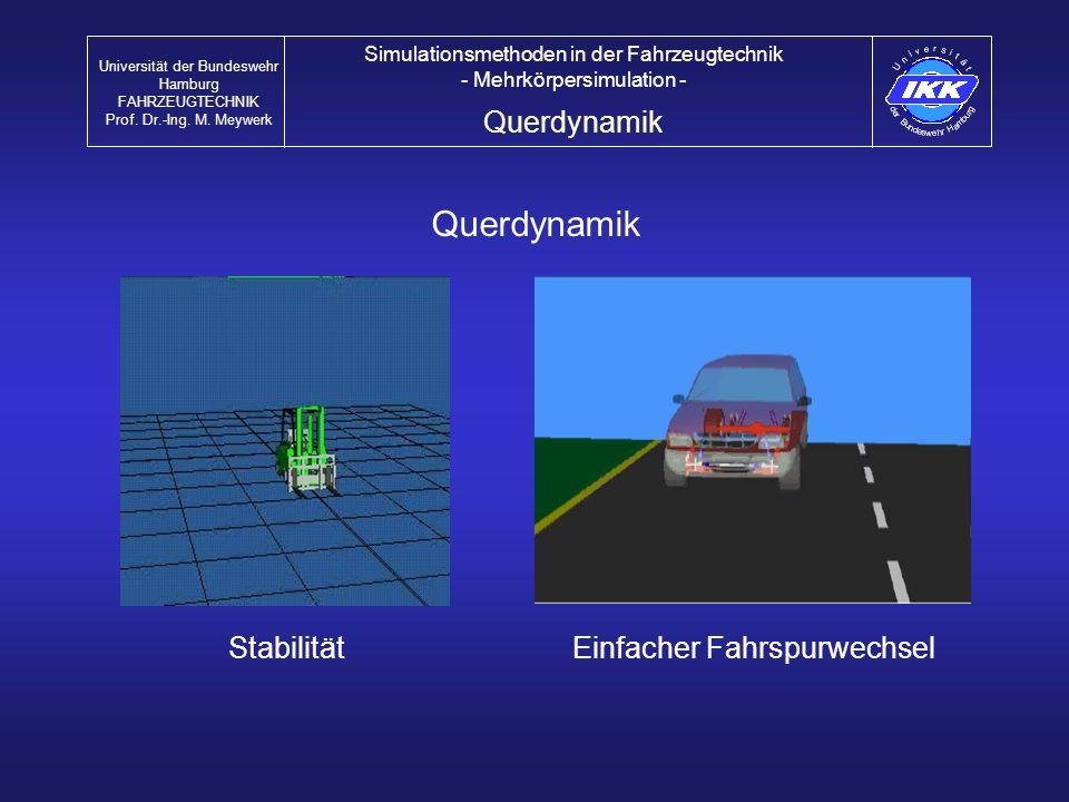 Querdynamik StabilitätEinfacher Fahrspurwechsel Querdynamik Universität der Bundeswehr Hamburg FAHRZEUGTECHNIK Prof. Dr.-Ing. M. Meywerk Simulationsme