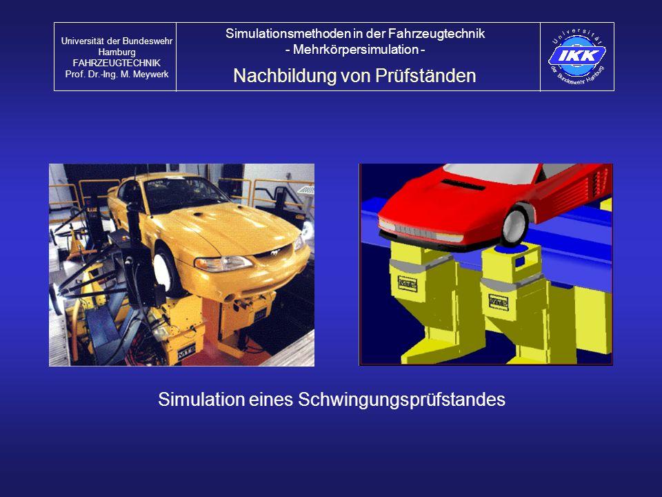 Simulation eines Schwingungsprüfstandes Nachbildung von Prüfständen Universität der Bundeswehr Hamburg FAHRZEUGTECHNIK Prof. Dr.-Ing. M. Meywerk Simul