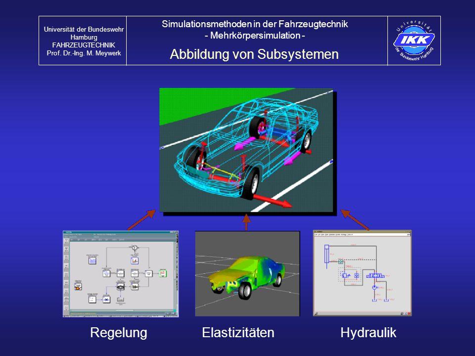 RegelungElastizitätenHydraulik Abbildung von Subsystemen Universität der Bundeswehr Hamburg FAHRZEUGTECHNIK Prof. Dr.-Ing. M. Meywerk Simulationsmetho