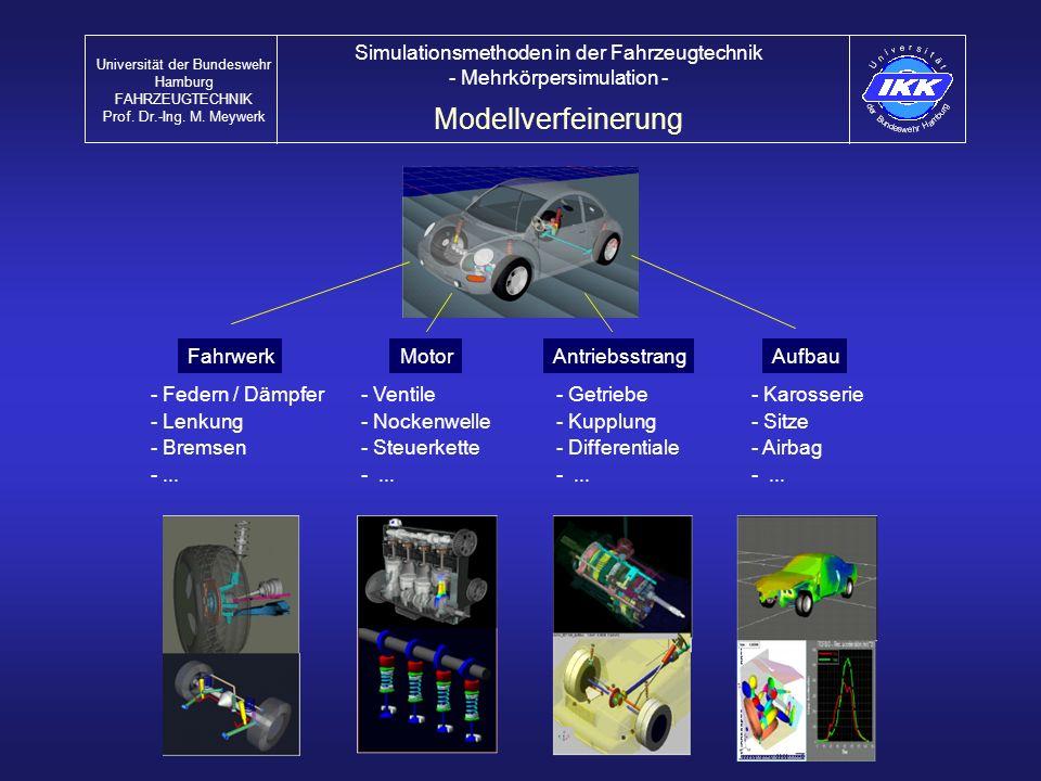 - Federn / Dämpfer - Lenkung - Bremsen -... - Ventile - Nockenwelle - Steuerkette -... - Getriebe - Kupplung - Differentiale -... - Karosserie - Sitze