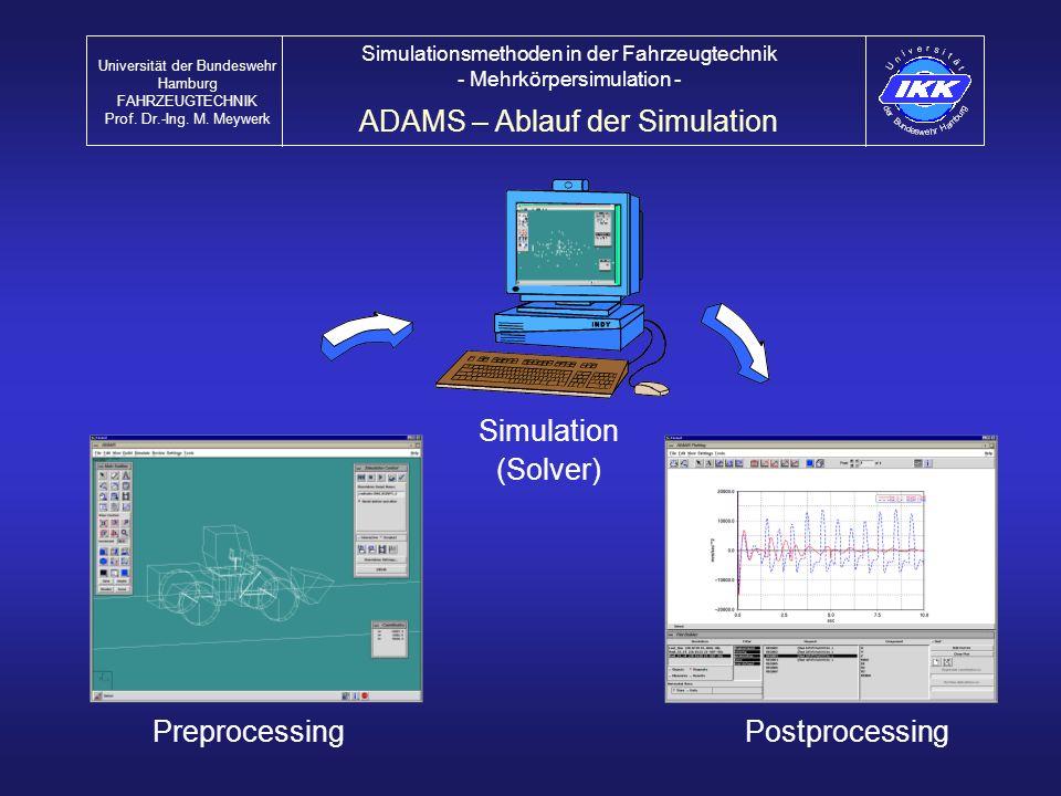 ADAMS – Ablauf der Simulation Universität der Bundeswehr Hamburg FAHRZEUGTECHNIK Prof. Dr.-Ing. M. Meywerk Simulationsmethoden in der Fahrzeugtechnik