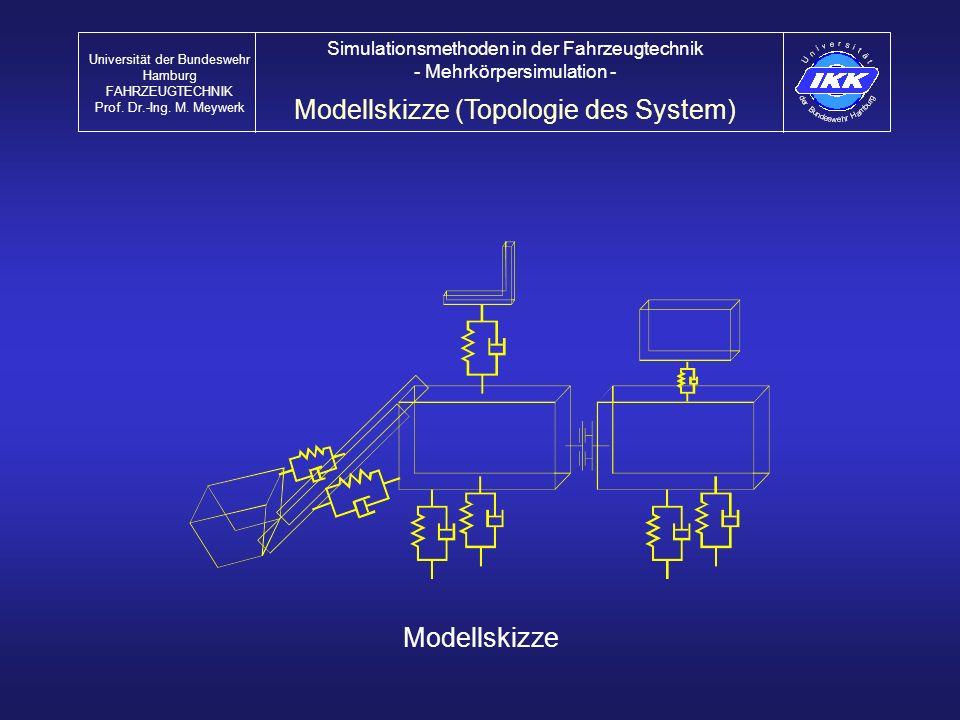 Modellskizze Modellskizze (Topologie des System) Universität der Bundeswehr Hamburg FAHRZEUGTECHNIK Prof. Dr.-Ing. M. Meywerk Simulationsmethoden in d