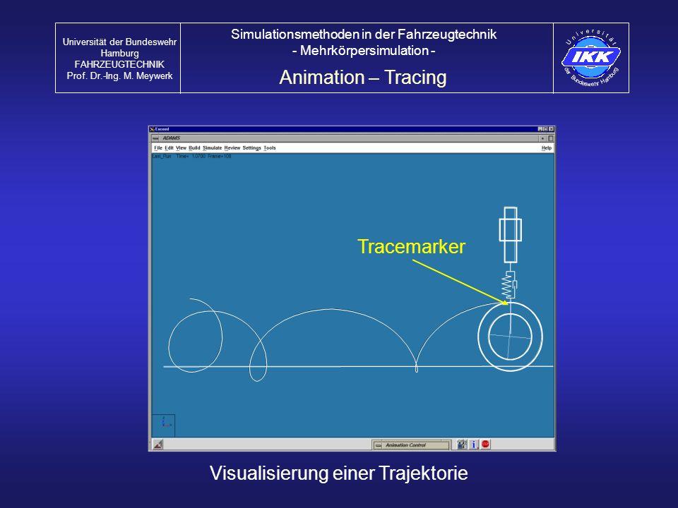 Universität der Bundeswehr Hamburg FAHRZEUGTECHNIK Prof. Dr.-Ing. M. Meywerk Simulationsmethoden in der Fahrzeugtechnik - Mehrkörpersimulation - Visua