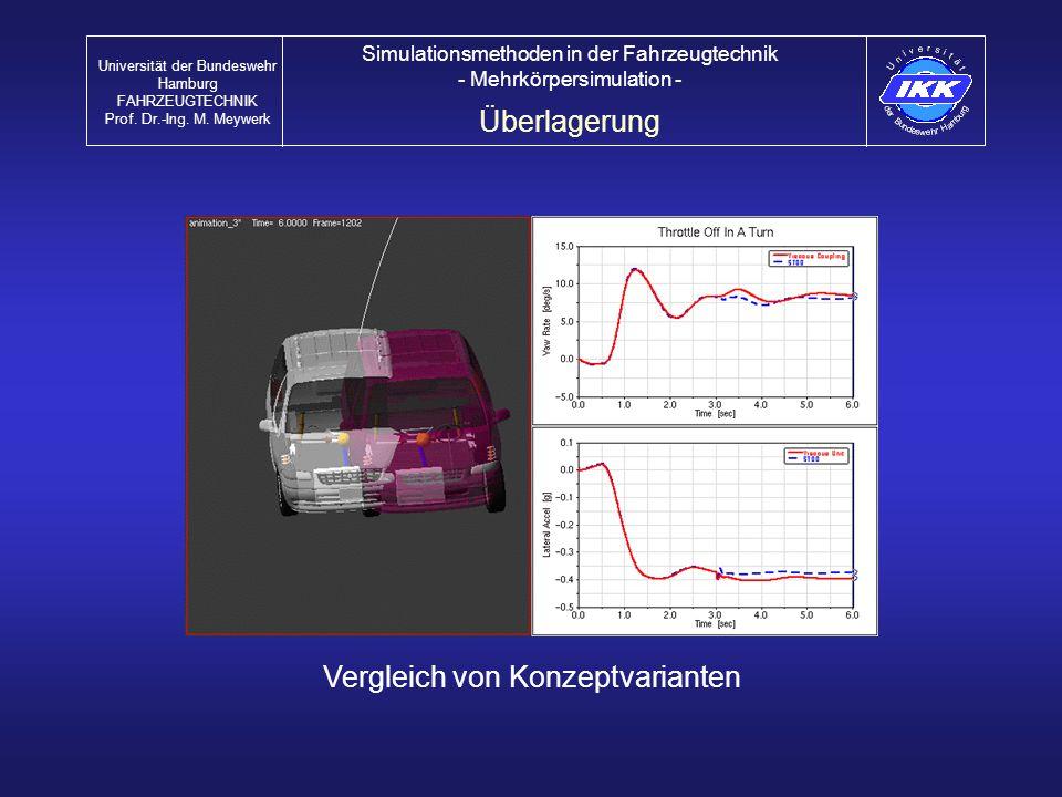 Vergleich von Konzeptvarianten Überlagerung Universität der Bundeswehr Hamburg FAHRZEUGTECHNIK Prof. Dr.-Ing. M. Meywerk Simulationsmethoden in der Fa