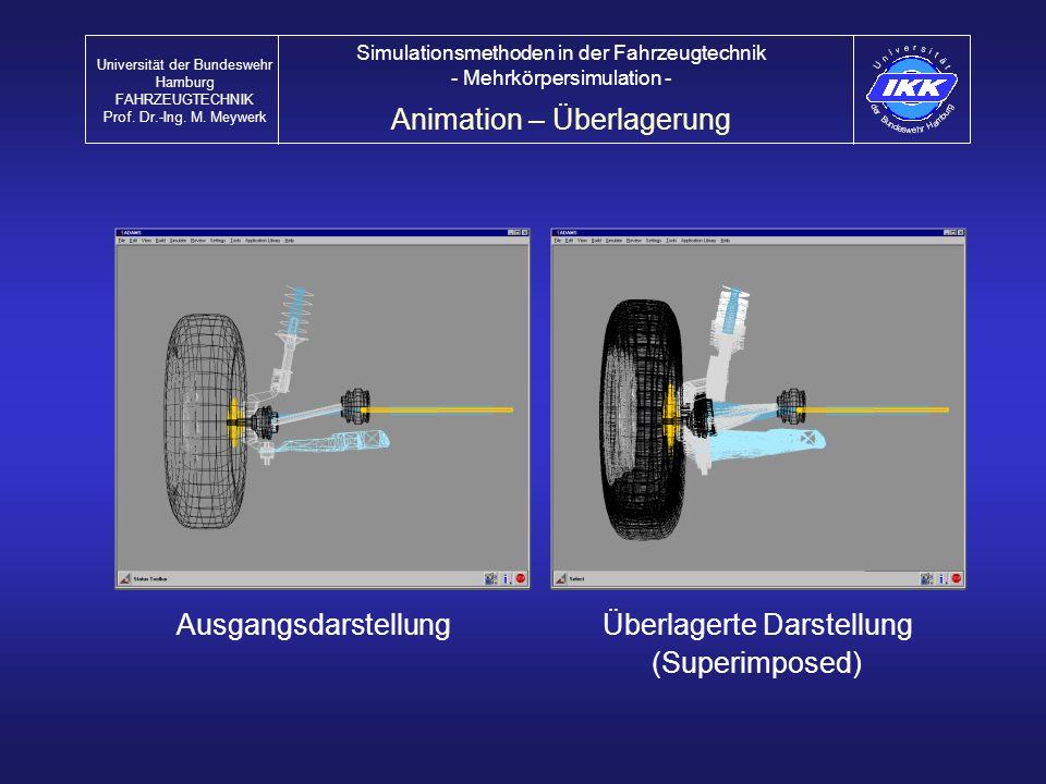 Universität der Bundeswehr Hamburg FAHRZEUGTECHNIK Prof. Dr.-Ing. M. Meywerk Simulationsmethoden in der Fahrzeugtechnik - Mehrkörpersimulation - Anima