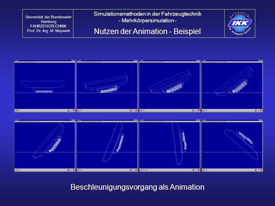 Universität der Bundeswehr Hamburg FAHRZEUGTECHNIK Prof. Dr.-Ing. M. Meywerk Simulationsmethoden in der Fahrzeugtechnik - Mehrkörpersimulation - Nutze