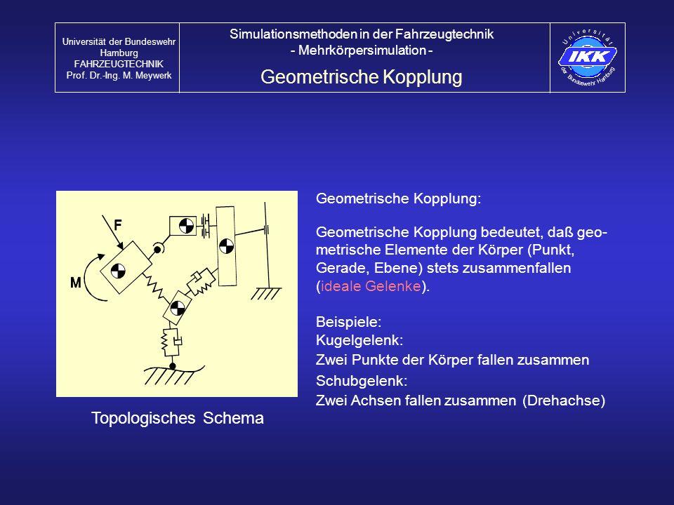 Geometrische Kopplung: Topologisches Schema Geometrische Kopplung bedeutet, daß geo- metrische Elemente der Körper (Punkt, Gerade, Ebene) stets zusamm