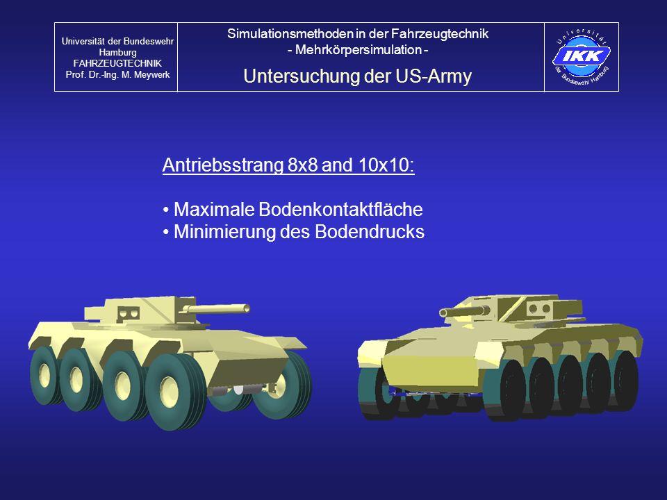 Antriebsstrang 8x8 and 10x10: Maximale Bodenkontaktfläche Minimierung des Bodendrucks Untersuchung der US-Army Universität der Bundeswehr Hamburg FAHR
