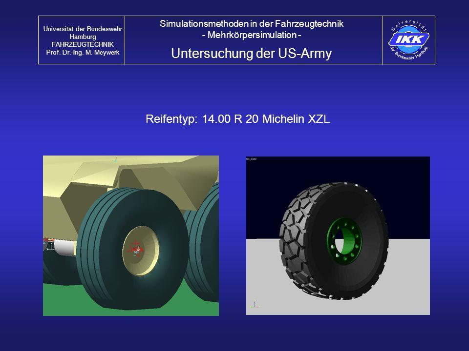 Reifentyp: 14.00 R 20 Michelin XZL Untersuchung der US-Army Universität der Bundeswehr Hamburg FAHRZEUGTECHNIK Prof. Dr.-Ing. M. Meywerk Simulationsme