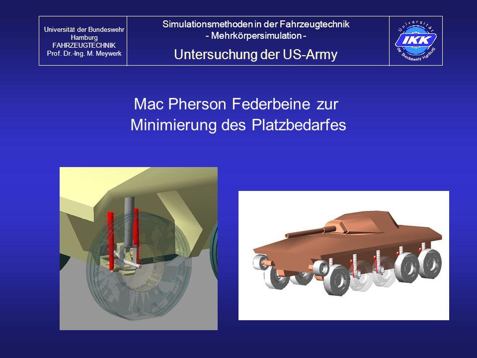 Mac Pherson Federbeine zur Minimierung des Platzbedarfes Untersuchung der US-Army Universität der Bundeswehr Hamburg FAHRZEUGTECHNIK Prof. Dr.-Ing. M.