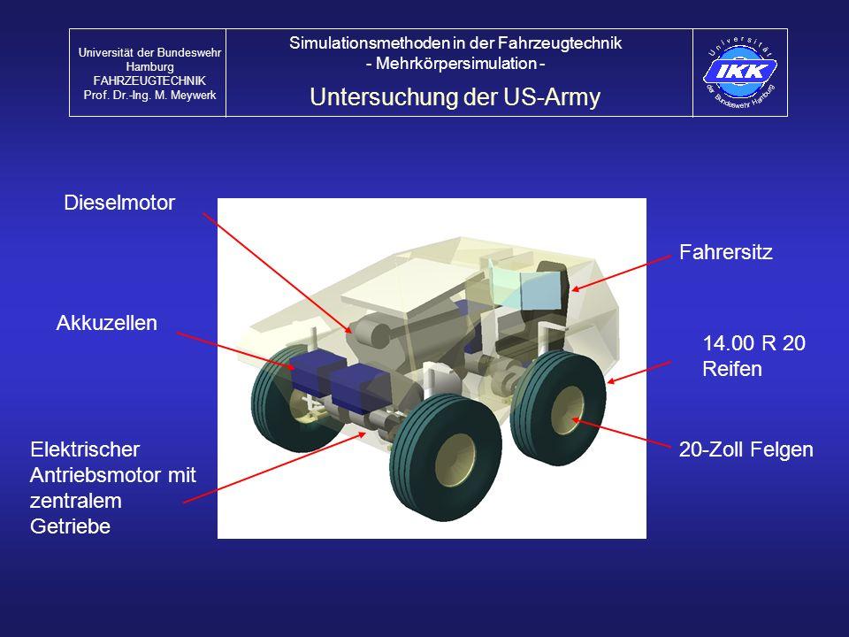 Fahrersitz 20-Zoll Felgen Dieselmotor Akkuzellen Elektrischer Antriebsmotor mit zentralem Getriebe 14.00 R 20 Reifen Untersuchung der US-Army Universi