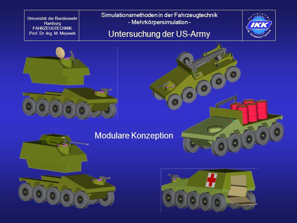 Modulare Konzeption Untersuchung der US-Army Universität der Bundeswehr Hamburg FAHRZEUGTECHNIK Prof. Dr.-Ing. M. Meywerk Simulationsmethoden in der F