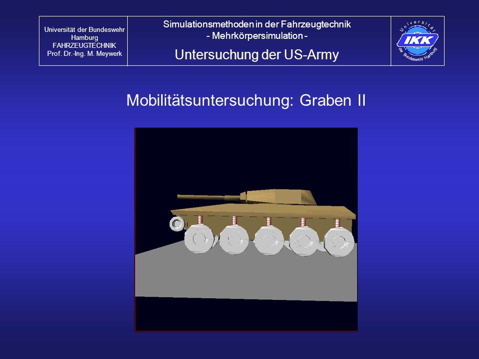 Mobilitätsuntersuchung: Graben II Untersuchung der US-Army Universität der Bundeswehr Hamburg FAHRZEUGTECHNIK Prof. Dr.-Ing. M. Meywerk Simulationsmet