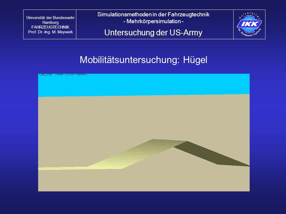 Mobilitätsuntersuchung: Hügel Untersuchung der US-Army Universität der Bundeswehr Hamburg FAHRZEUGTECHNIK Prof. Dr.-Ing. M. Meywerk Simulationsmethode