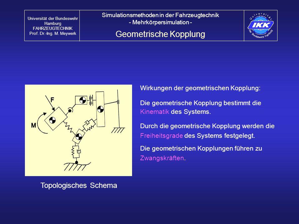 Die geometrische Kopplung bestimmt die Kinematik des Systems. Wirkungen der geometrischen Kopplung: Durch die geometrische Kopplung werden die Freihei