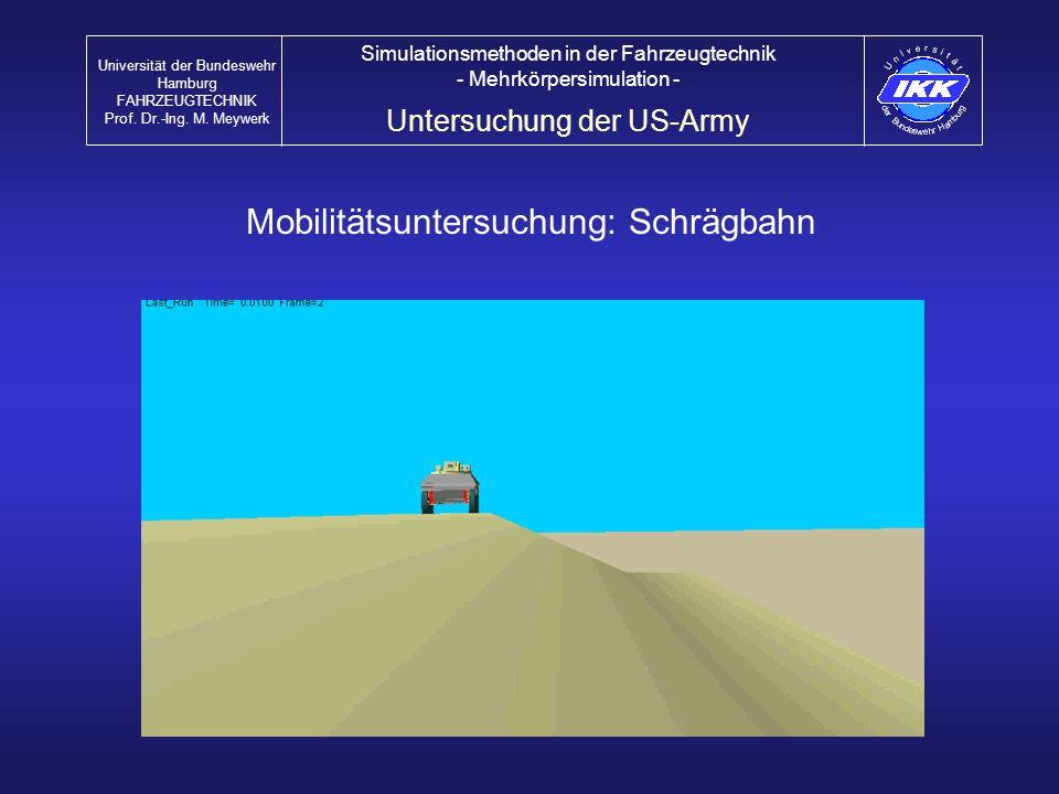 Mobilitätsuntersuchung: Schrägbahn Untersuchung der US-Army Universität der Bundeswehr Hamburg FAHRZEUGTECHNIK Prof. Dr.-Ing. M. Meywerk Simulationsme