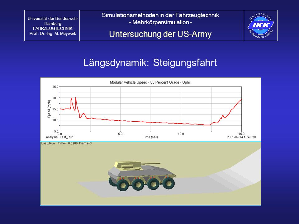 Längsdynamik: Steigungsfahrt Untersuchung der US-Army Universität der Bundeswehr Hamburg FAHRZEUGTECHNIK Prof. Dr.-Ing. M. Meywerk Simulationsmethoden
