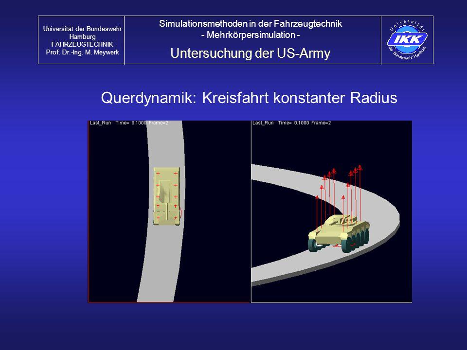Querdynamik: Kreisfahrt konstanter Radius Untersuchung der US-Army Universität der Bundeswehr Hamburg FAHRZEUGTECHNIK Prof. Dr.-Ing. M. Meywerk Simula